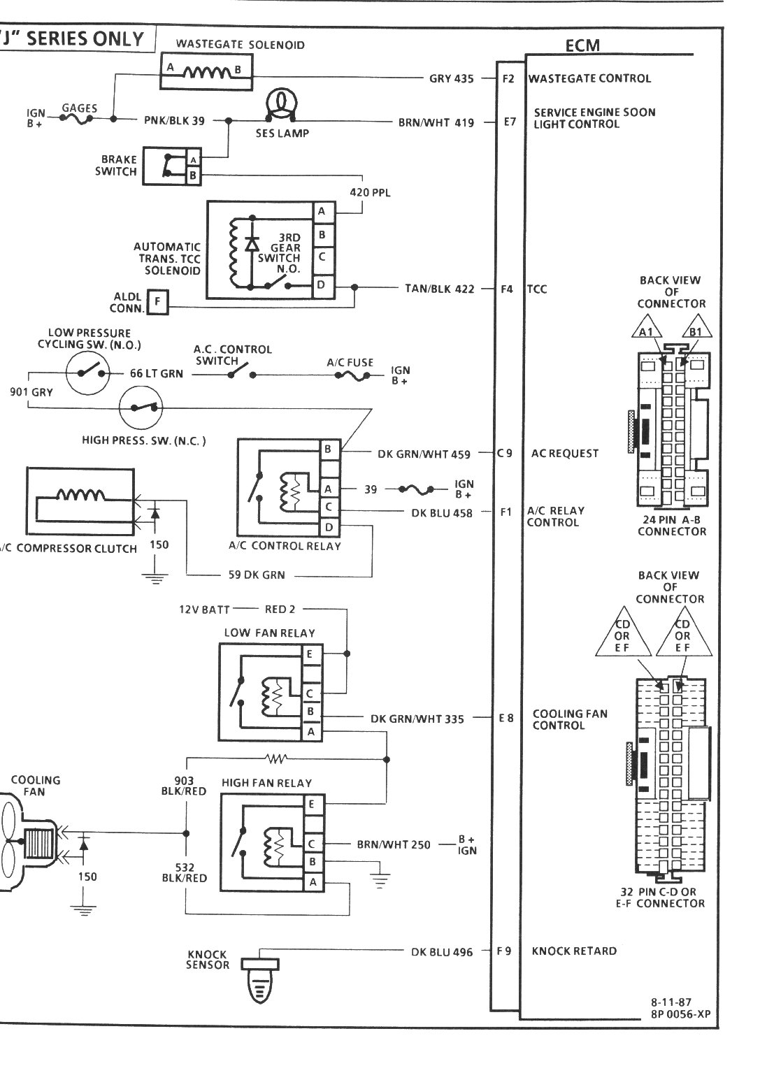 749sunbird3 index of gearhead efi wiring 1227749 ddec 3 wiring diagrams at eliteediting.co