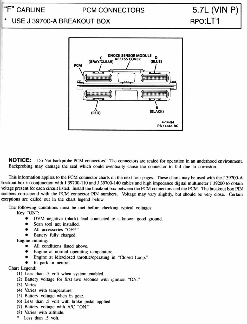 5 7l Chevy Wiring Diagram Great Design Of 1971 Chevrolet Camaro 1995 Silverado 1500 Pnp To Cluster Truck 57 Free