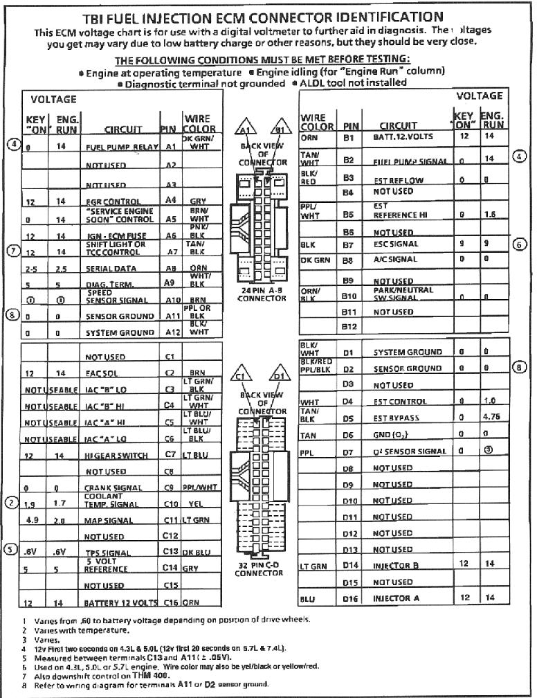 747ecm1 1989 s10 ecm wiring diagram wiring diagrams fuse box 1989 f150 at gsmx.co
