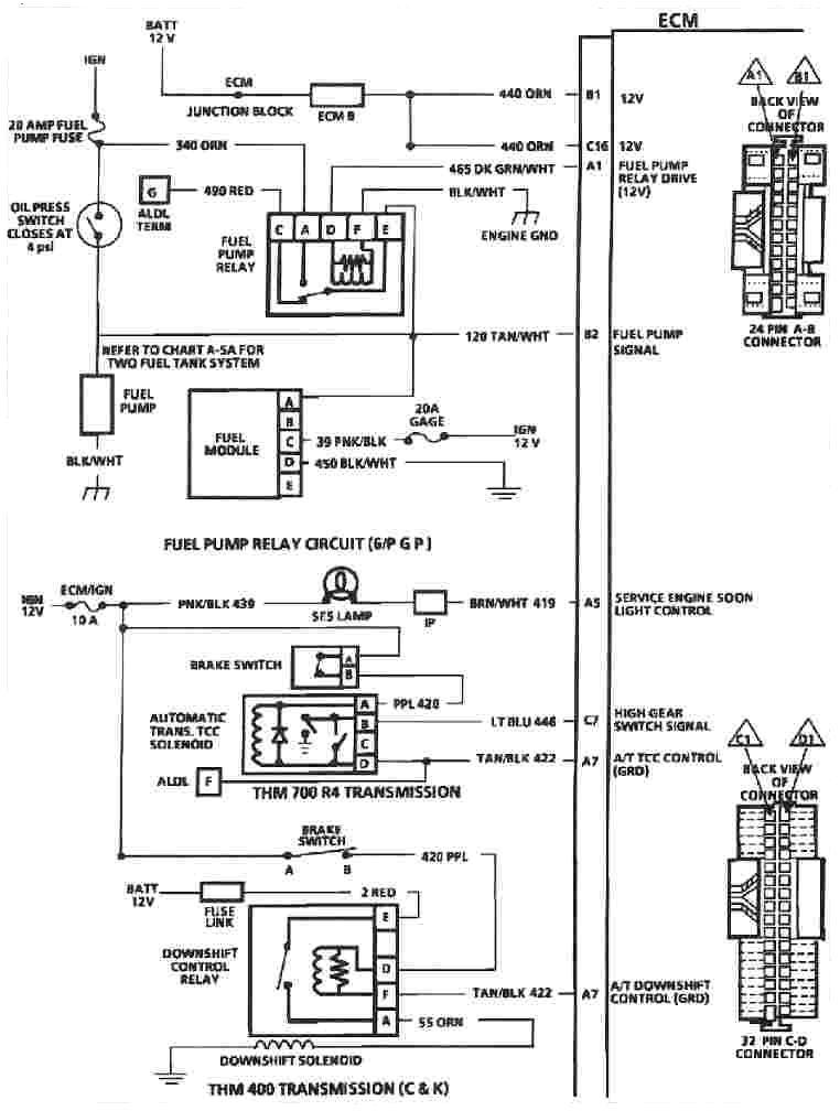 Gearhead Wiring Harness Engine Diagramsrhparsplusco: 1987 Turbo Coupe Engine Wiring Harness Diagram At Oscargp.net